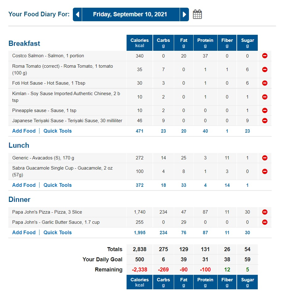 Sept 10 2021 Food Diary