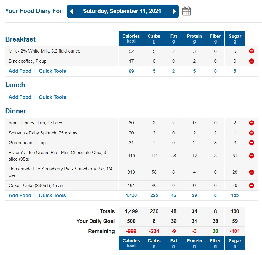 Sept 11 2021 Food Diary