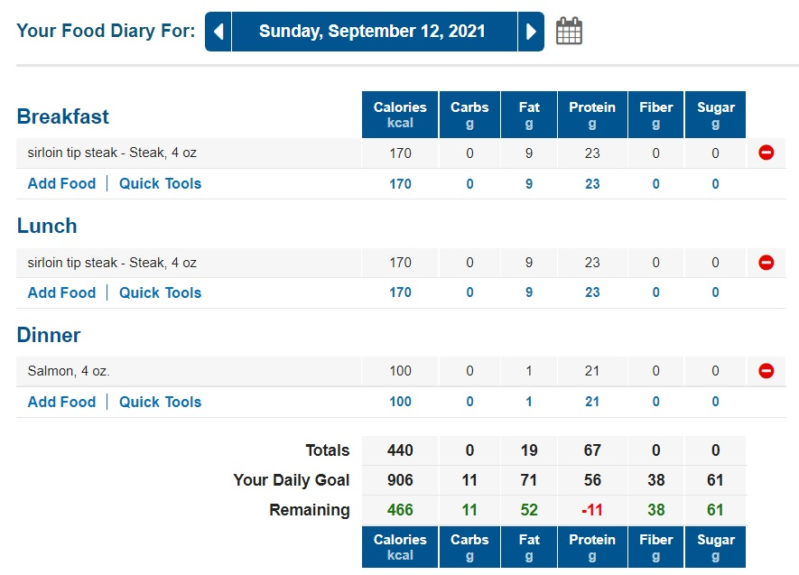 Sept 12 2021 Food Diary