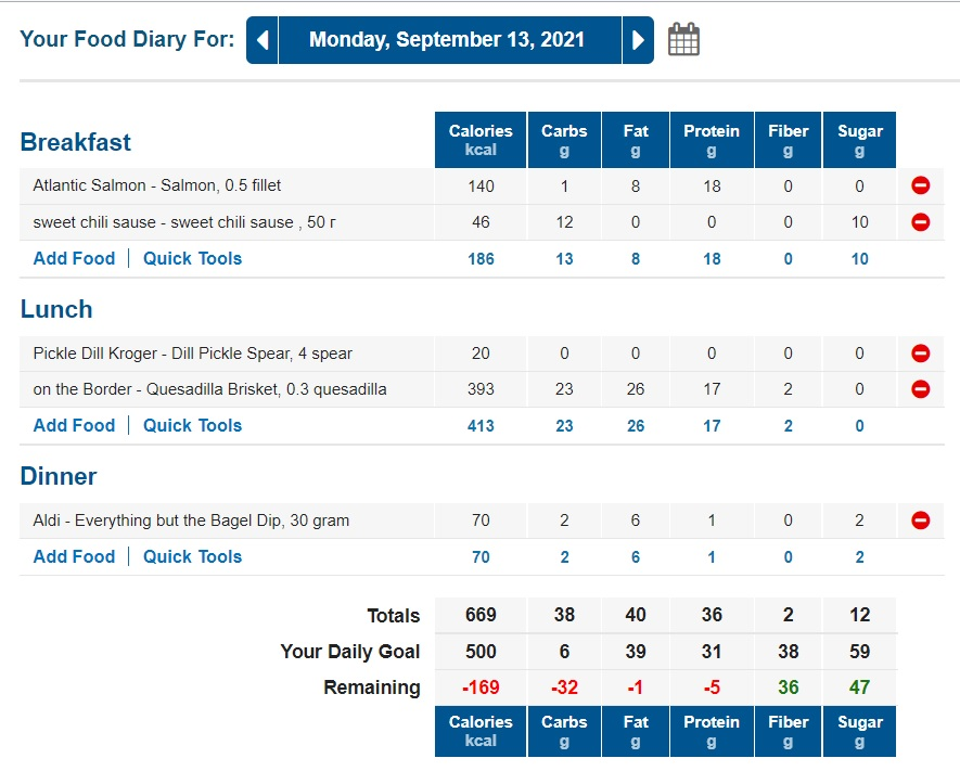 Sept 13 2021 Food Diary