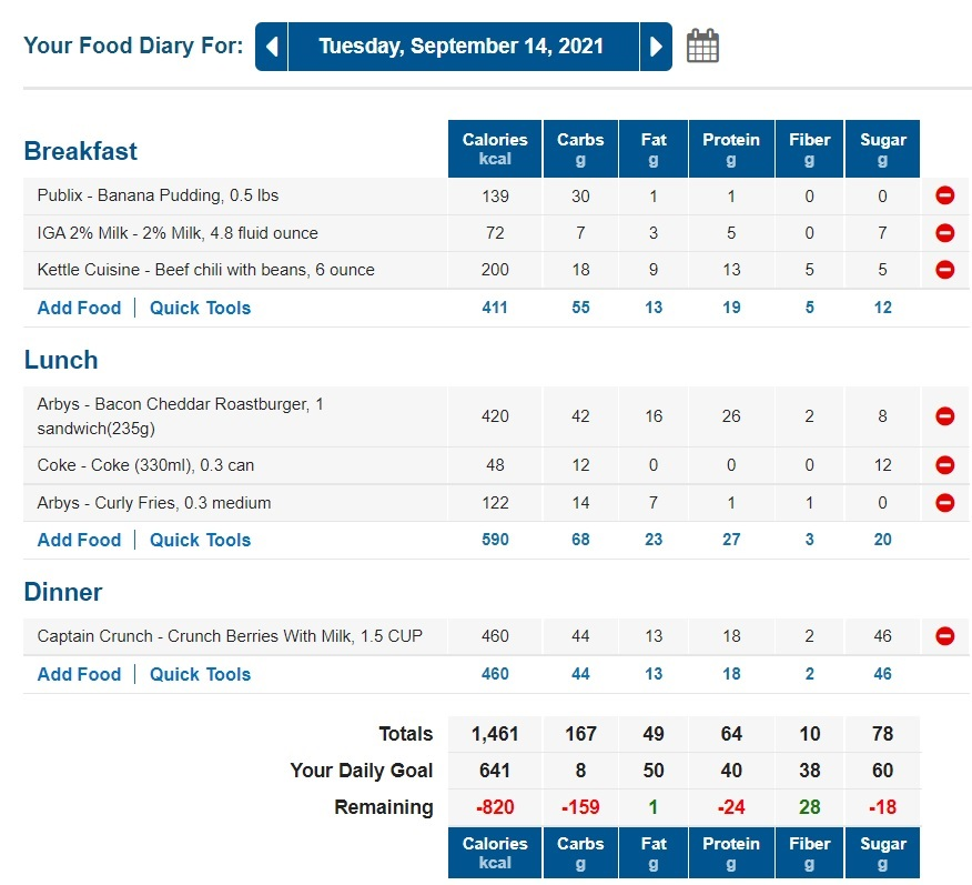 Sept 14 2021 Food Diary