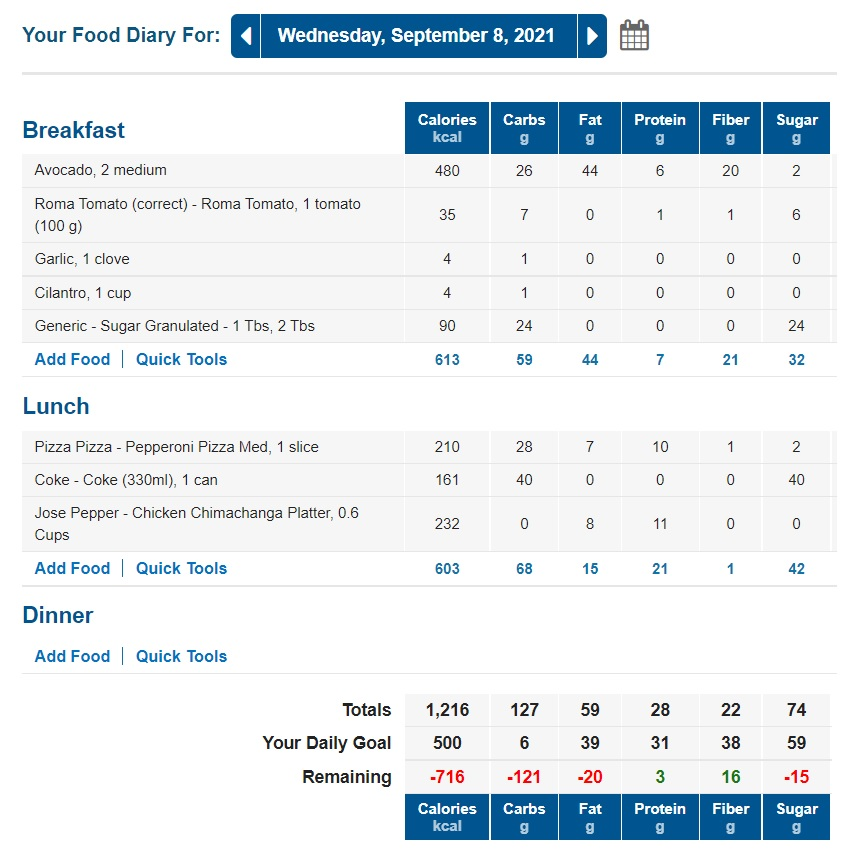 Sept 8 2021 Food Diary