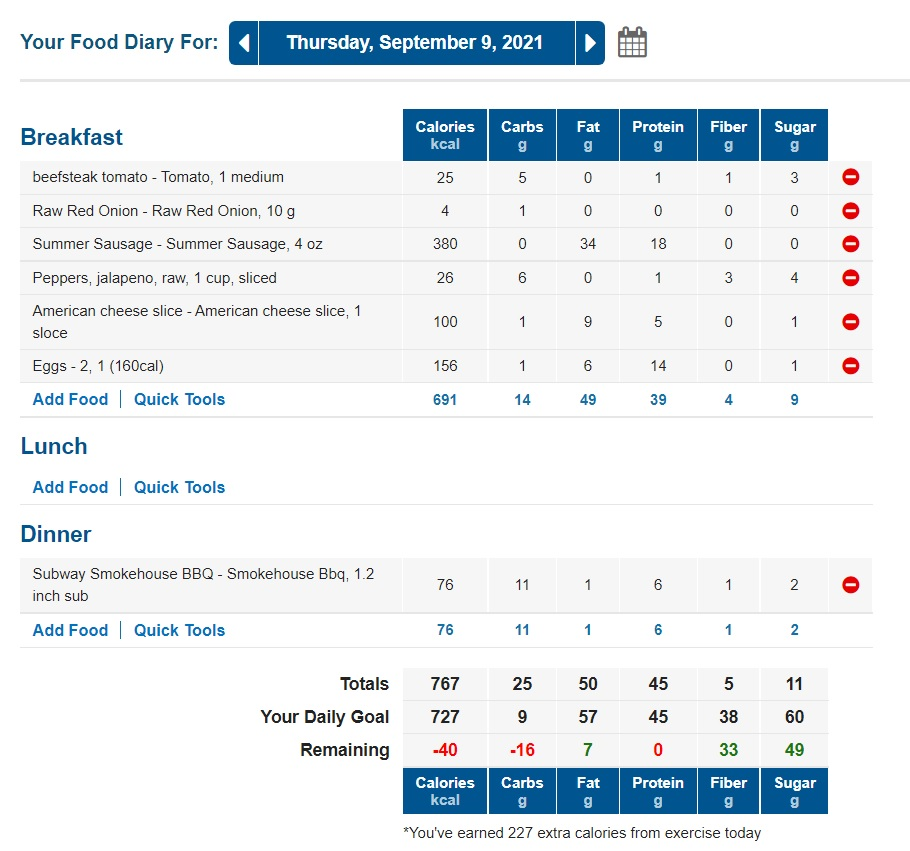 Sept 9 2021 Food Diary